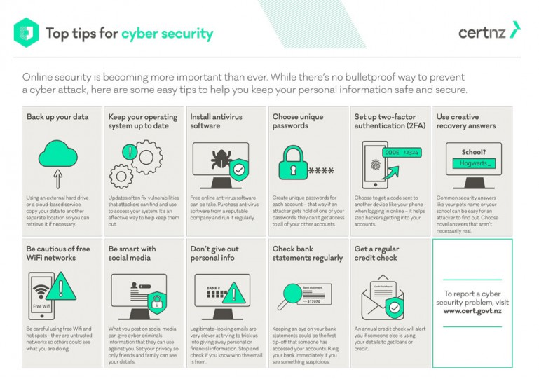Top 11 tips for cyber security | CERT NZ